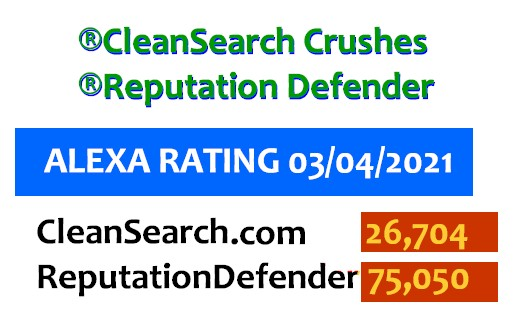 CleanSearch OutRanks ReputationDefender